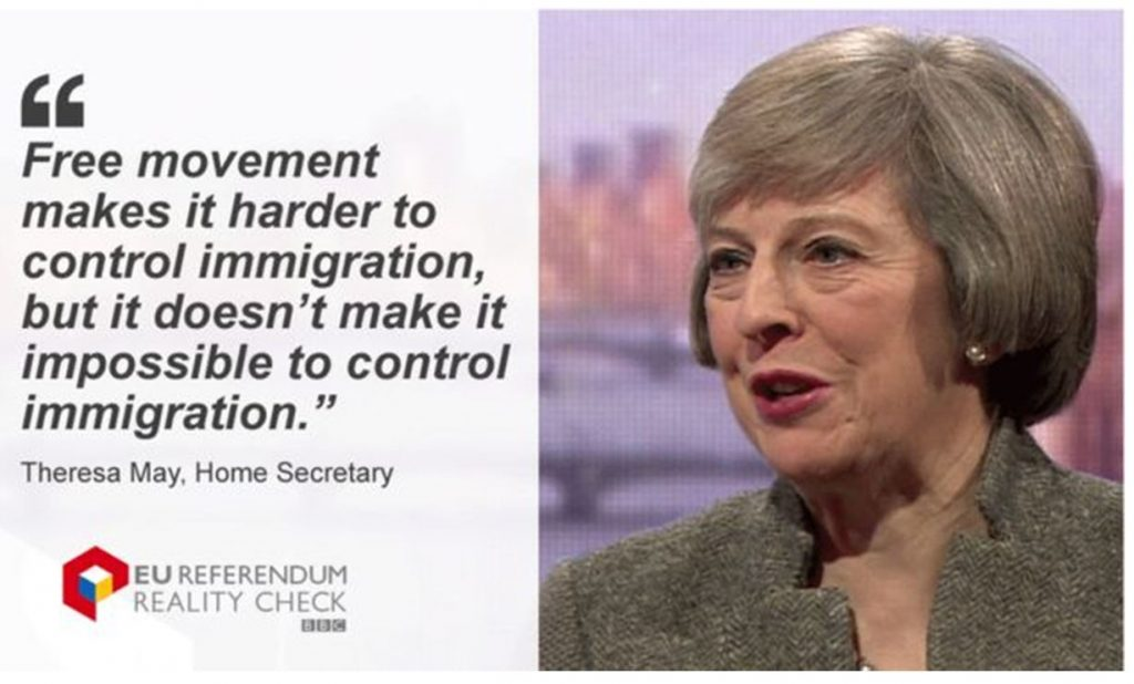 What is the Cost of a Free Movement Deal?