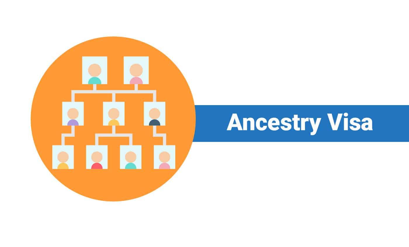 Ancestry Visa